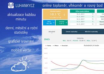 Online teploměr a vlhkoměr pro Luhačovice a okolí